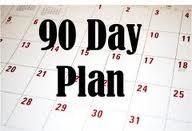 90 дней в МЛМ